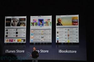 iPad-Stores