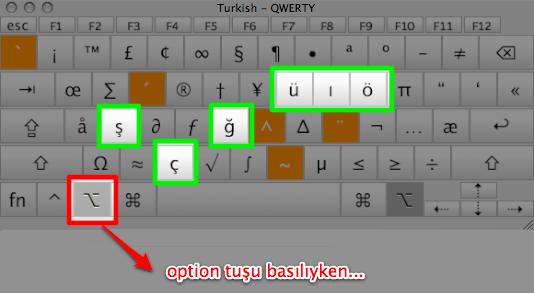 Turkish - QWERTY