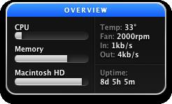 activity-monitor-51.png