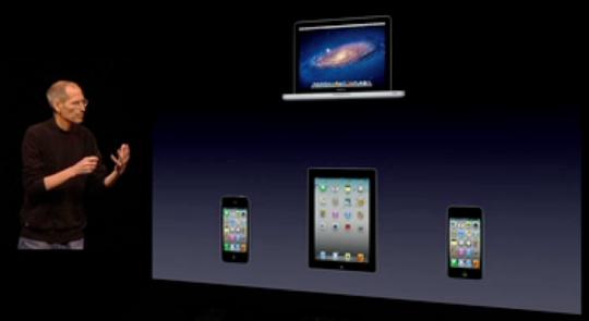 Sihirli elma iCloud 1