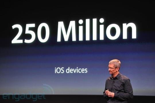 Sihirli elma iphone 4s 13 250 milyon ios