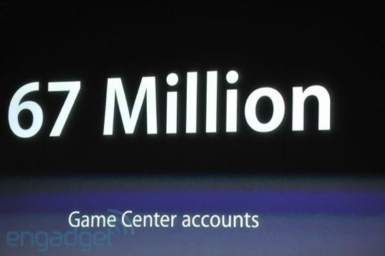 Sihirli elma iphone 4s 15 67 milyon oyuncu game center