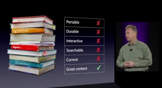 Sihirli elma apple egitim etkinlik ibooks 2 ibooks author itunes u 3