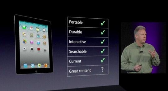 Sihirli elma apple egitim etkinlik ibooks 2 ibooks author itunes u 4