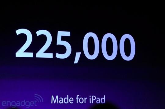 Apple wwdc 2012 liveblog 11