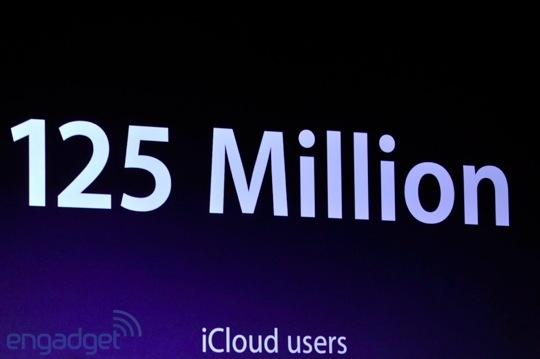 Apple wwdc 2012 liveblog 56