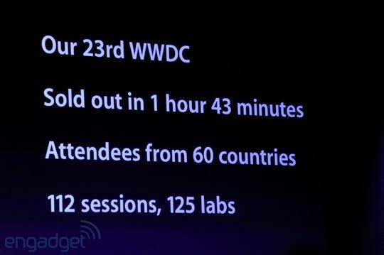 Apple wwdc 2012 liveblog 7
