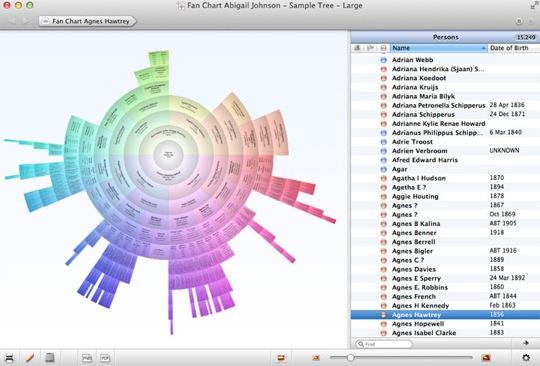 Sihirli elma mac legion fall bundle 2012 4 mac family tree 2
