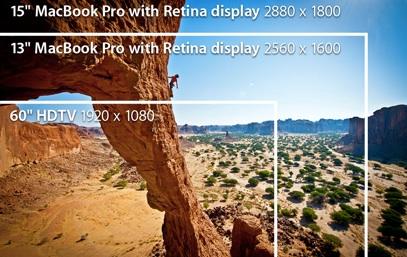 Sihirli elma photoshop retina ekran 5