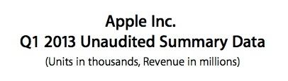Sihirli elma apple q4 2012 10