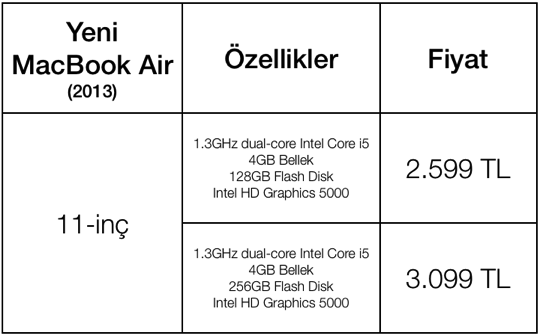 Sihirli elma yeni macbook air turkiye 2013 1