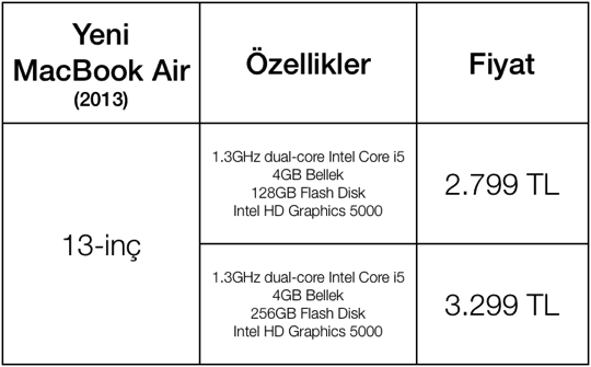 Sihirli elma yeni macbook air turkiye 2013 2