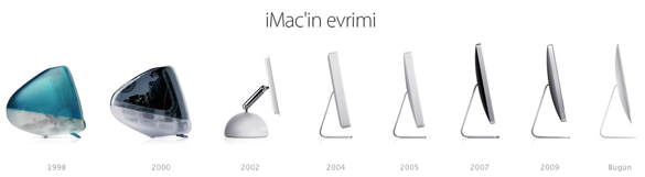 IMac evolution 2