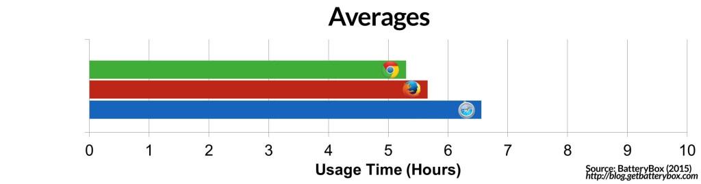 Averages copy 1024x269