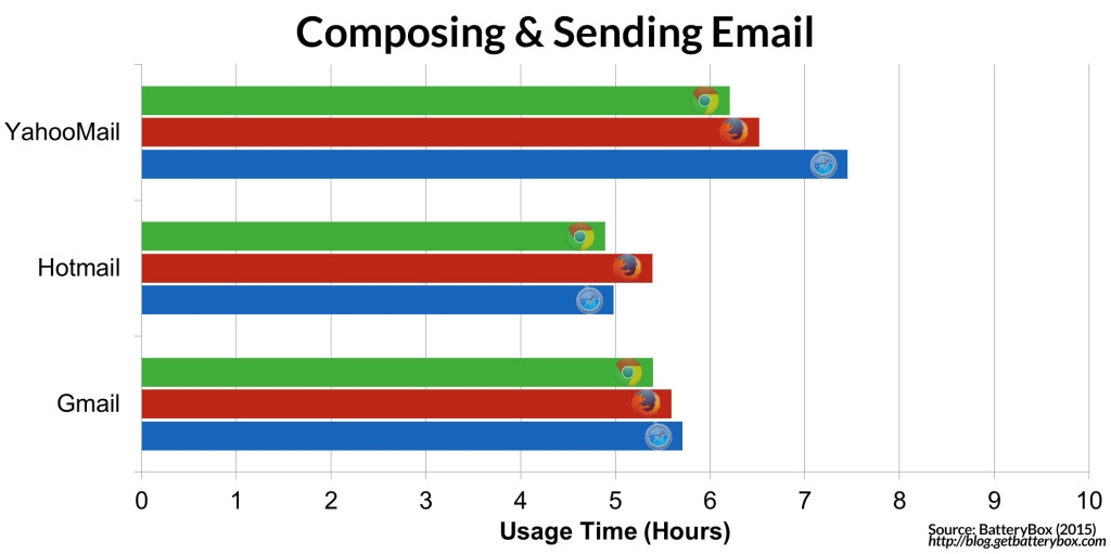 Composing and Sending Email2 1024x511