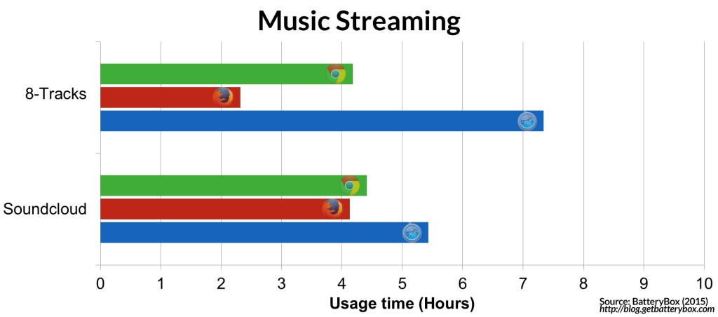Music Streaming 1024x452