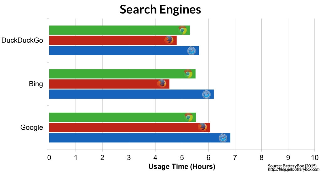 Search Engines2 1024x551