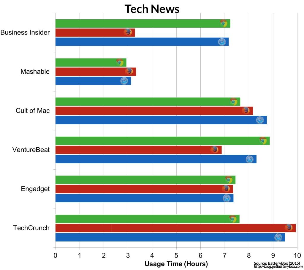 Tech News copy 1024x909
