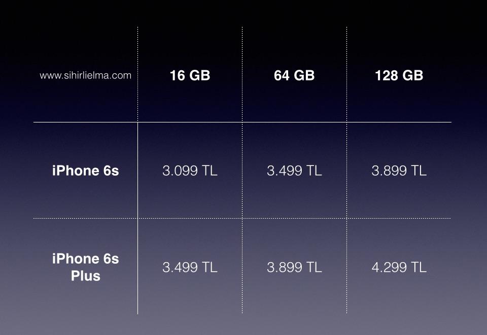 sihirli-elma-iphone-6s-turkiye-fiyat