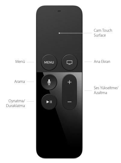 Sihirli elma yeni apple tv 19