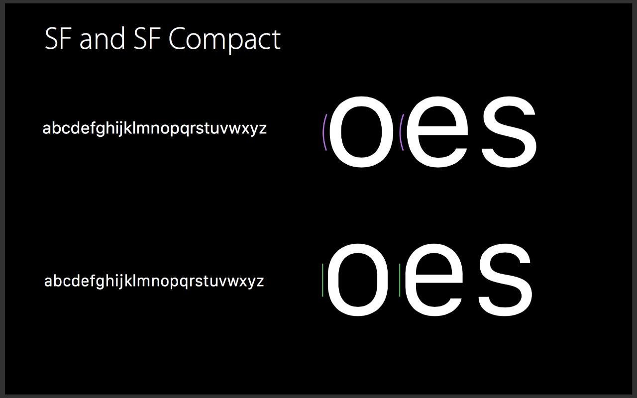 apple-san-francisco-font-3.png