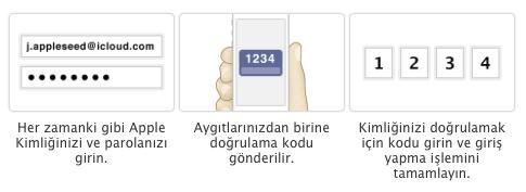 sihirli-elma-apple-id-kimligi-guvenlik-11.png