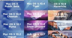 Tüm macOS Sürümleri