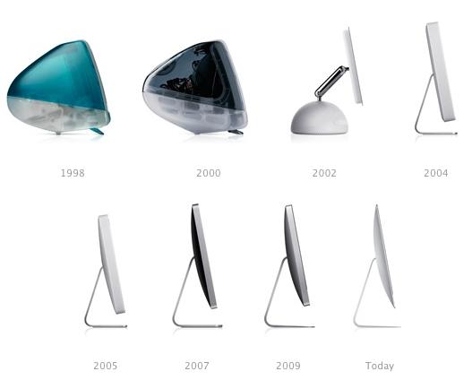 iMac Gelişimi