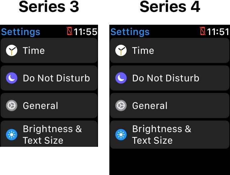 Apple Watch Series 4 Ekran Çözünürlüğü