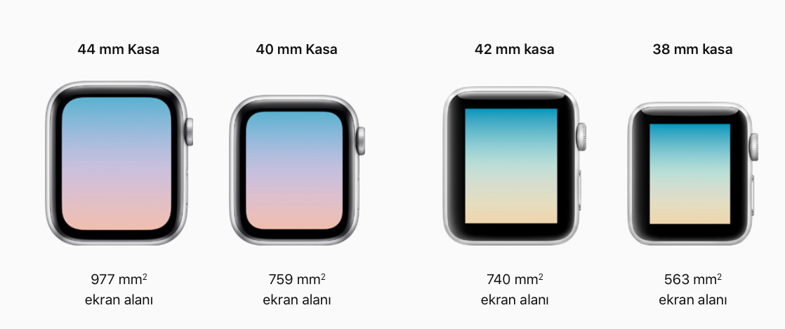 Apple Watch Series 4 Kasa Boyutu