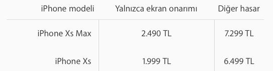 iPhone Xs Servis Fiyatlandırması