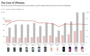 iPhone kar