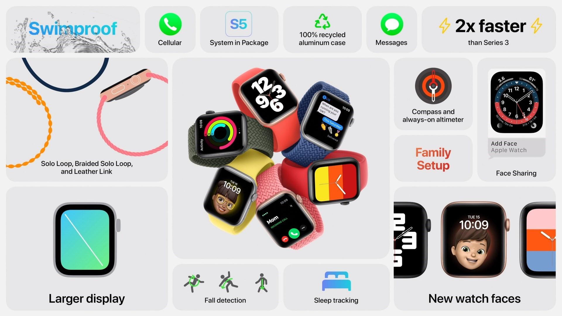 apple watch se özellikleri ve fiyatı