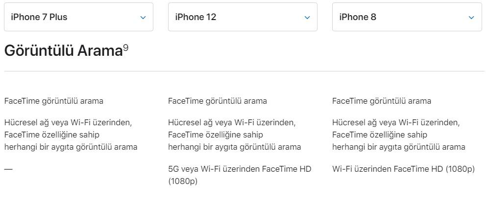 Güncelleme ile birlikte iPhone 8, FaceTime HD özelliğine kavuştu